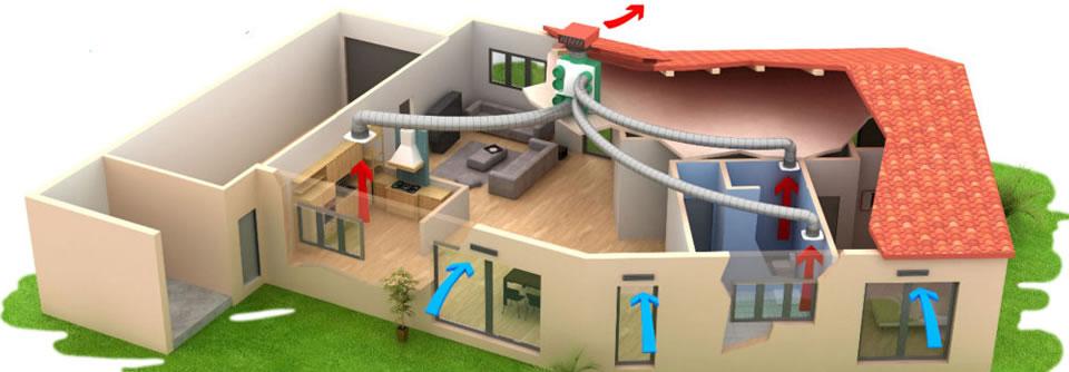 Dbs termoidraulica e lattoneria - Ricircolo aria casa ...